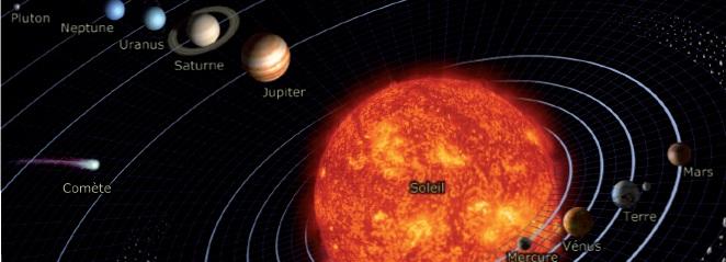 Connaissance du Système Solaire